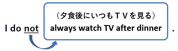 I do not always watch TV after dinner.